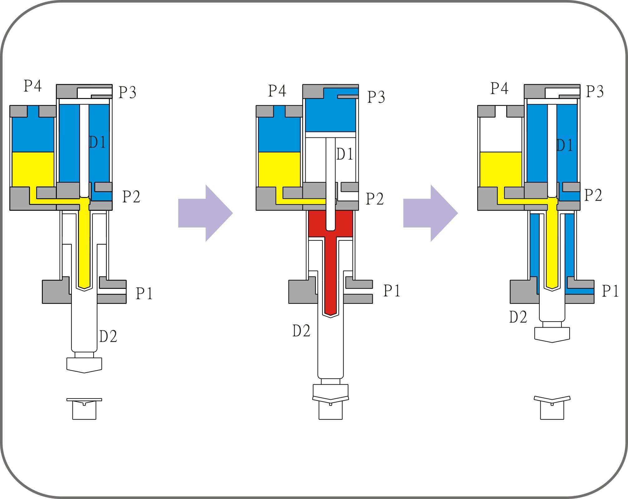 增压缸静态原理图